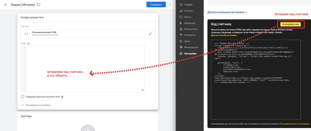 Вставка кода Яндекс Метрики в Google Tag Manager