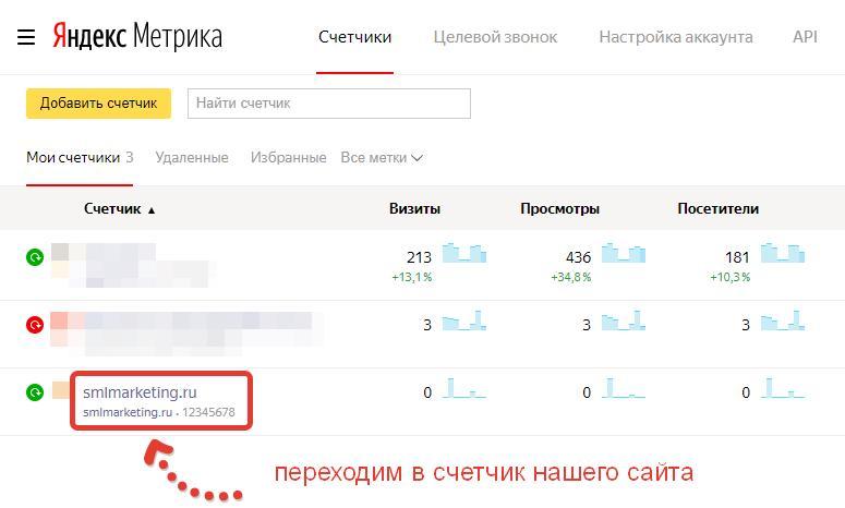 Счетчики в Яндекс Метрике