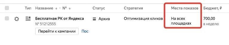 Места показов в Яндекс Директ