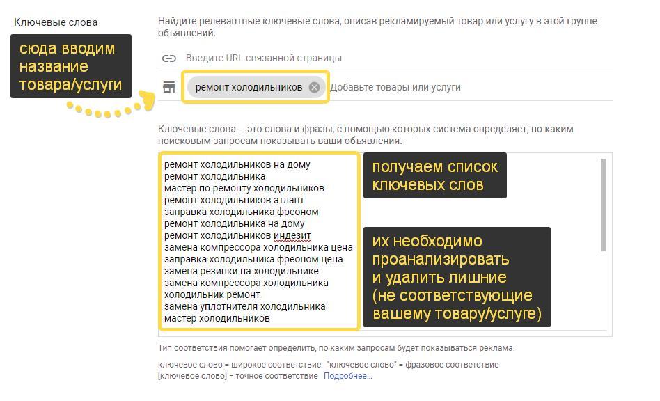Подбор ключевых фраз в Google Ads