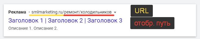 URL и отображаемый путь