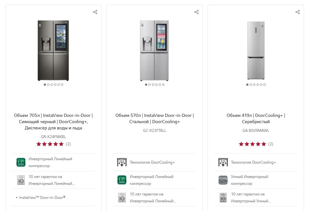Холодильники LG для рекламы в Яндекс.Директ